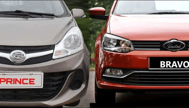 Brand New Cars Under 10 Lakh In Pakistan In 2019 Citybook Pk