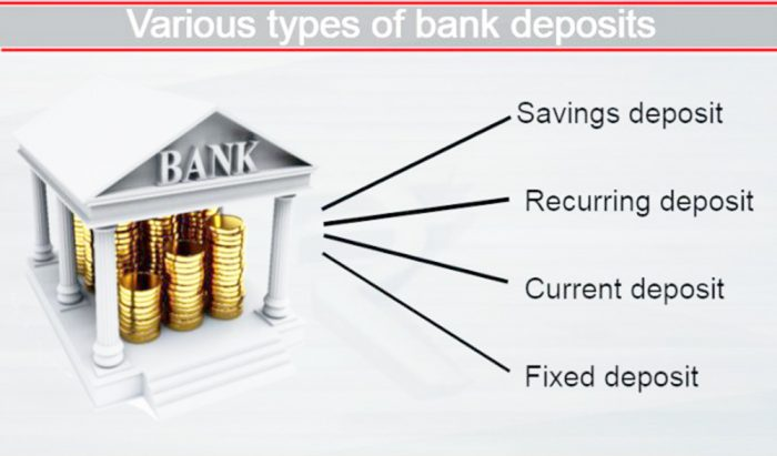 How to open a bank account in Pakistan City Book