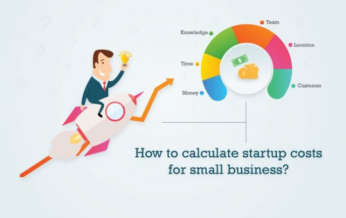 Event planning start up cost for small event planning business