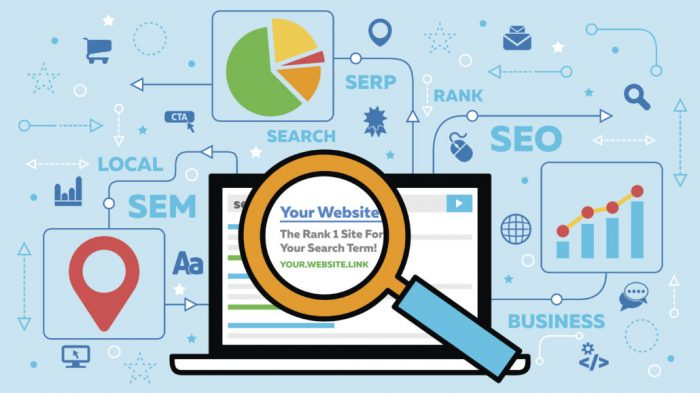 Improve search engines ranking postion