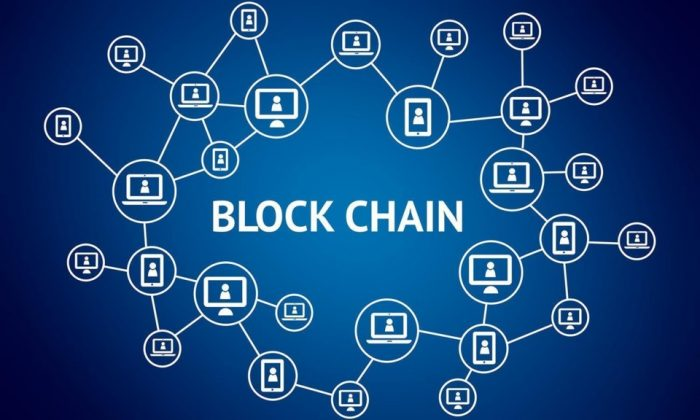 block chain process