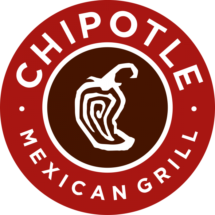 Chipotle | 5 Top Stocks To Invest In 2020