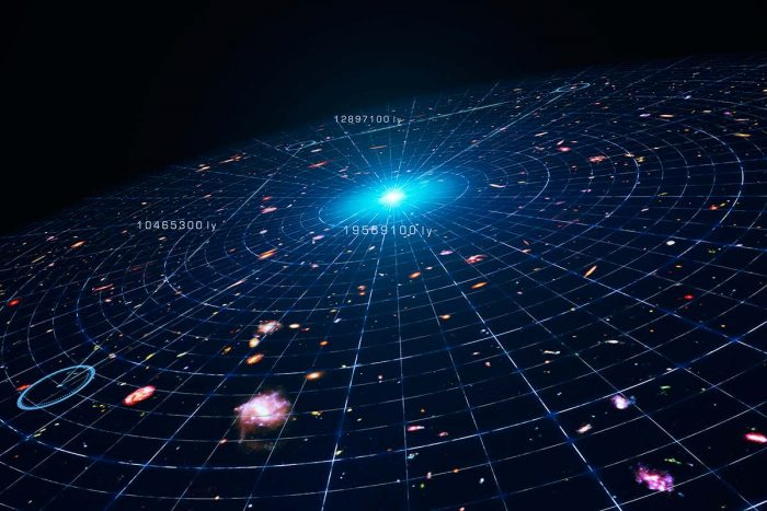 What is Dark Energy How Magic Works?