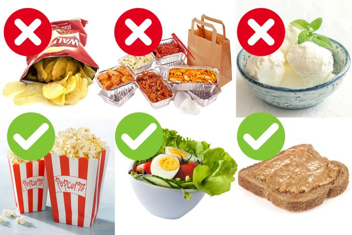 The Food You Should Avoid to Lose Weight