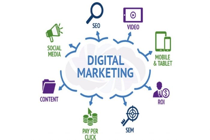 Now, What's Digital Marketing?